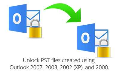 How can I Recover Lost Password Of PST file?